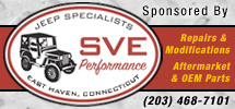 SVE Performance